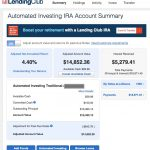 Join Lending Club Today and earn 3.38%
